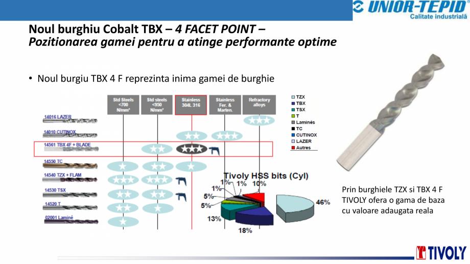Pagina 4 - Burghiu cobalt TBX Tivoly TIVOLY TBX 4FACET POINT Catalog, brosura Romana durata de viata...