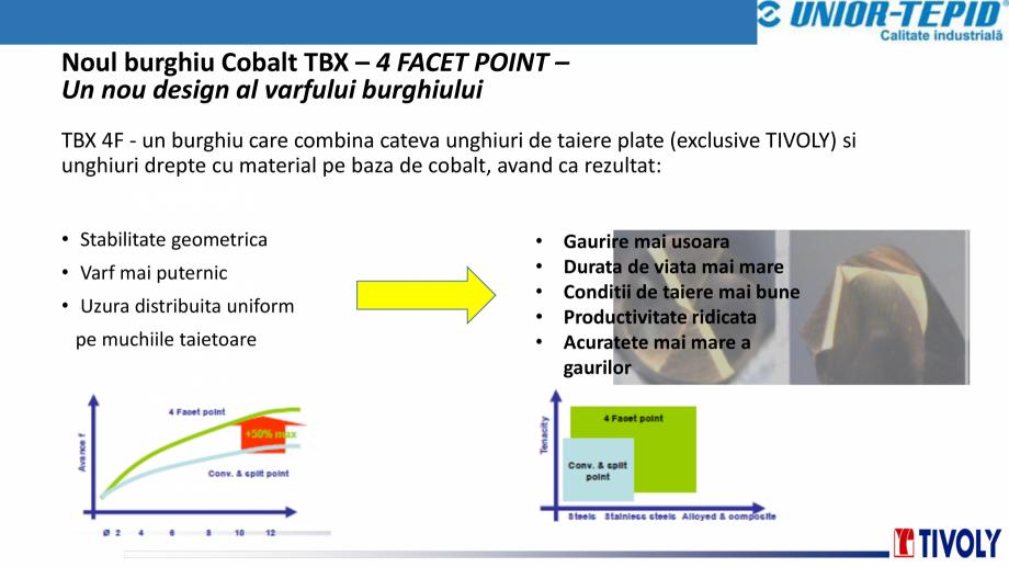 Pagina 6 - Burghiu cobalt TBX Tivoly TIVOLY TBX 4FACET POINT Catalog, brosura Romana