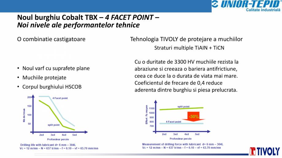 Pagina 7 - Burghiu cobalt TBX Tivoly TIVOLY TBX 4FACET POINT Catalog, brosura Romana
