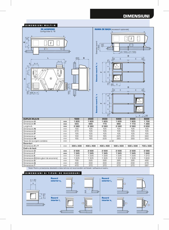 Pagina 3 - Unitati de ventilatie de acoperis cu recuperator hexagonal ATREA DUPLEX MULTI-N Rooftop...