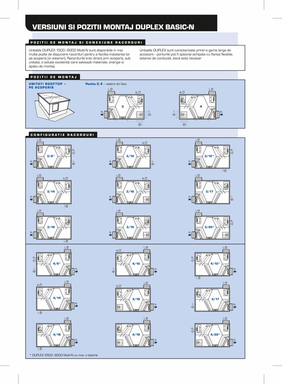 Pagina 4 - Unitati de ventilatie de acoperis cu recuperator hexagonal ATREA DUPLEX MULTI-N Rooftop...