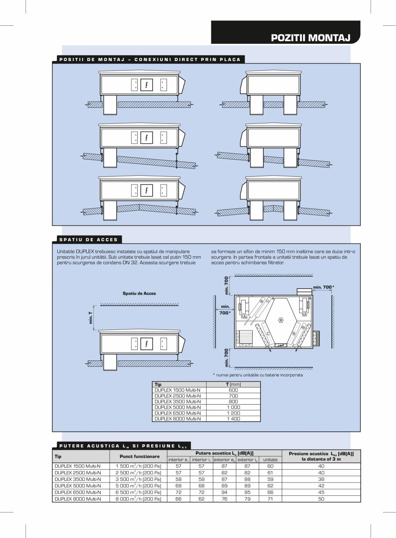 Pagina 5 - Unitati de ventilatie de acoperis cu recuperator hexagonal ATREA DUPLEX MULTI-N Rooftop...