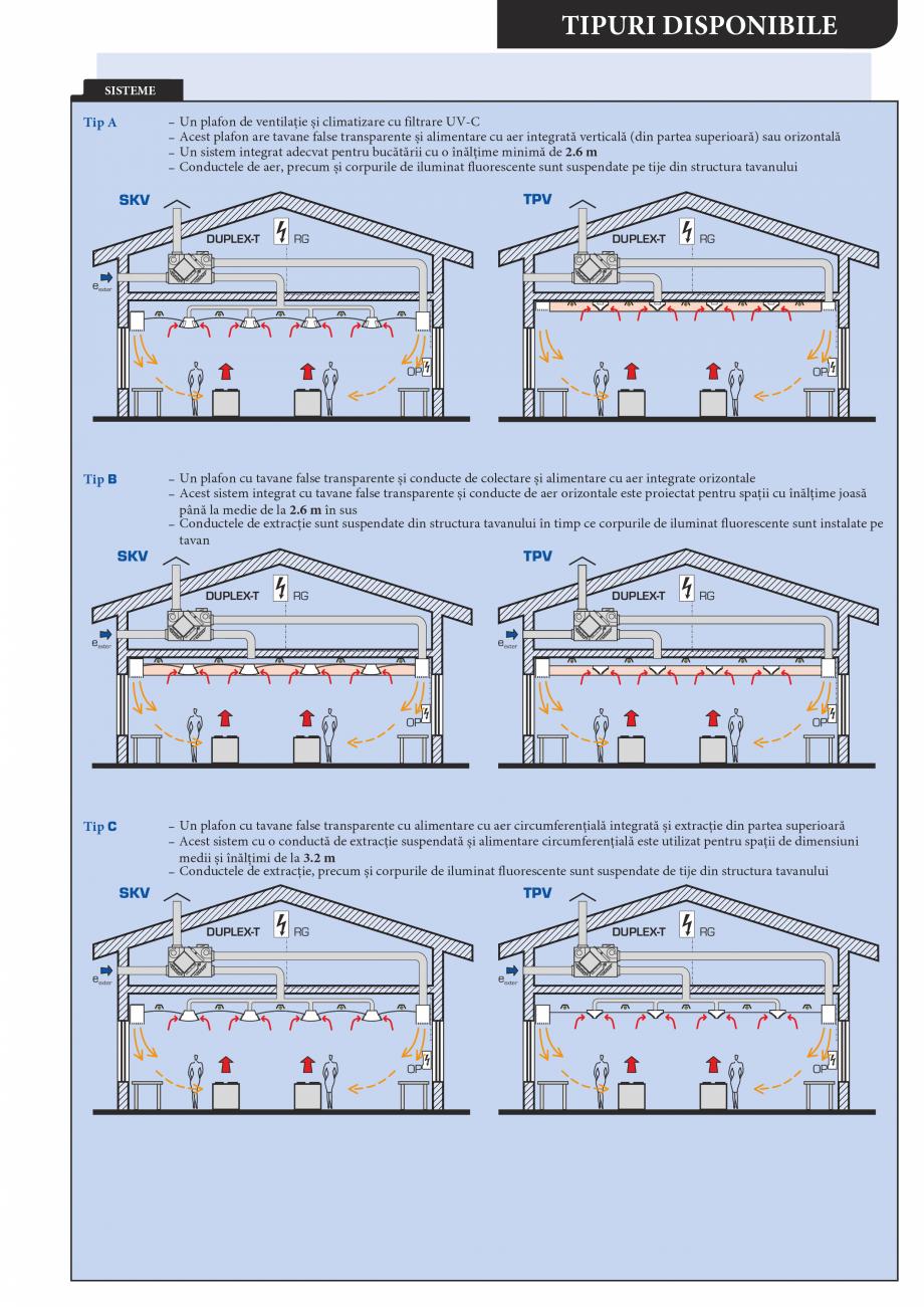 Pagina 5 - Plafoane de ventilatie si extractie pentru bucatarii industriale ATREA Catalog, brosura...