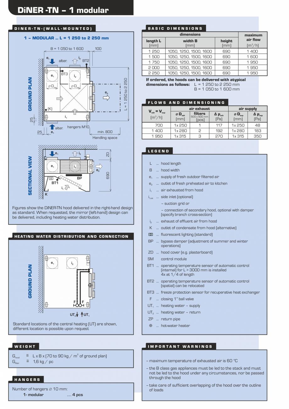 Pagina 2 - Hota pentru bucatarii profesionale ATREA Diner-T Fisa tehnica Engleza special asymmetric,...