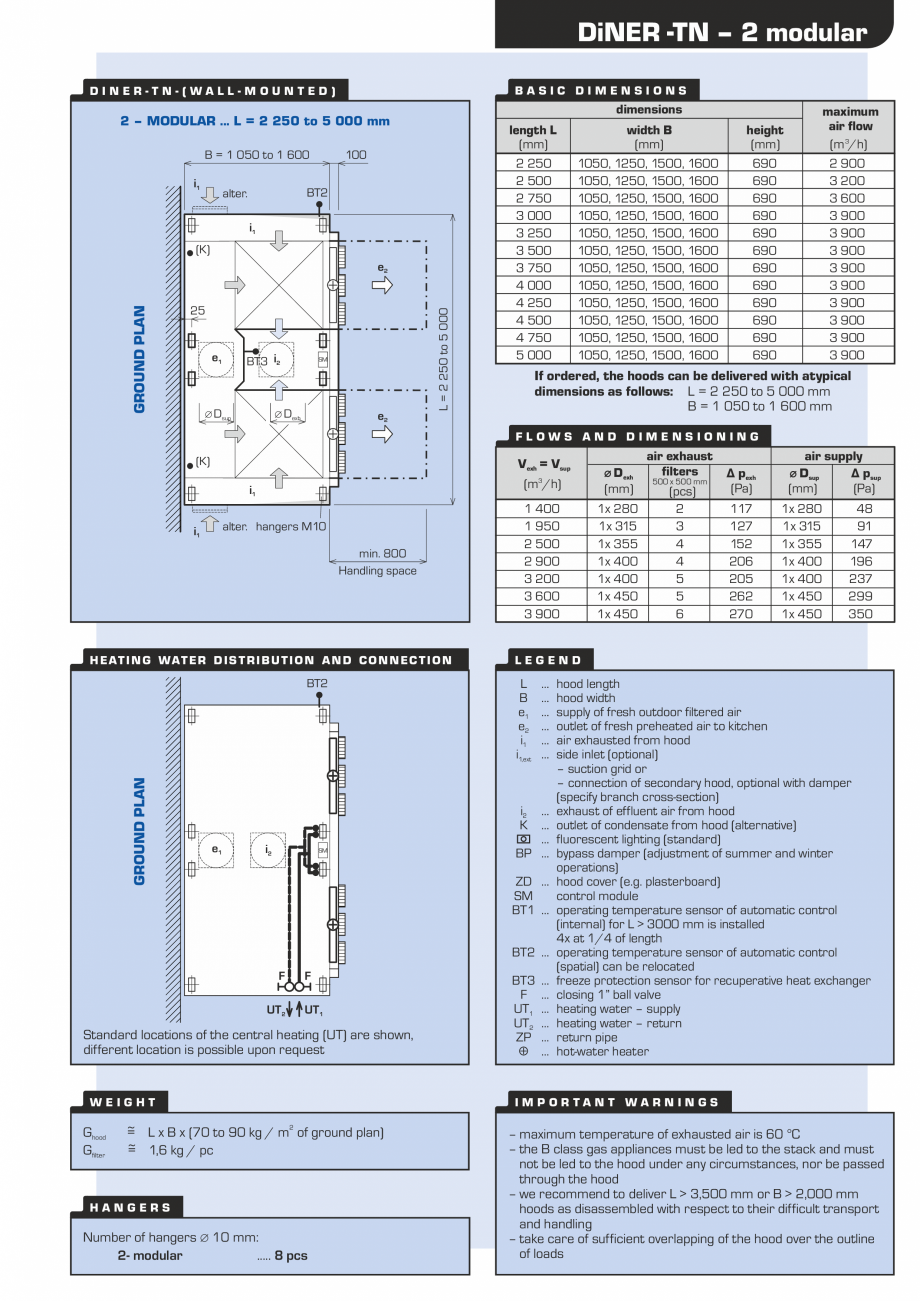 Pagina 3 - Hota pentru bucatarii profesionale ATREA Diner-T Fisa tehnica Engleza N having length up ...