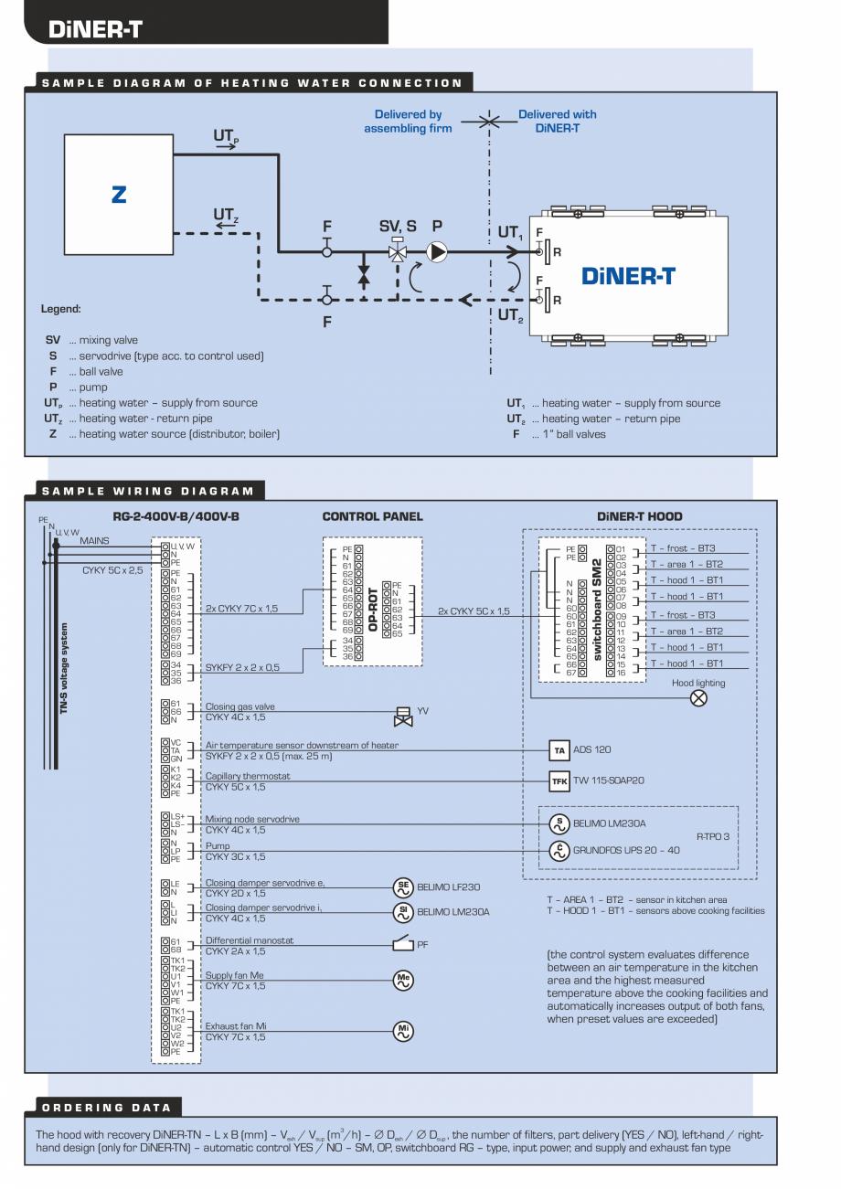 Pagina 6 - Hota pentru bucatarii profesionale ATREA Diner-T Fisa tehnica Engleza u www.atrea.eu ...