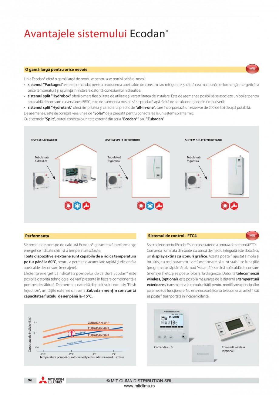 Pagina 5 - Pompe de caldura MITSUBISHI ELECTRIC ZUBADAN PUHZ-SHW80VHA, ZUBADAN PUHZ-SHW112YHA,...