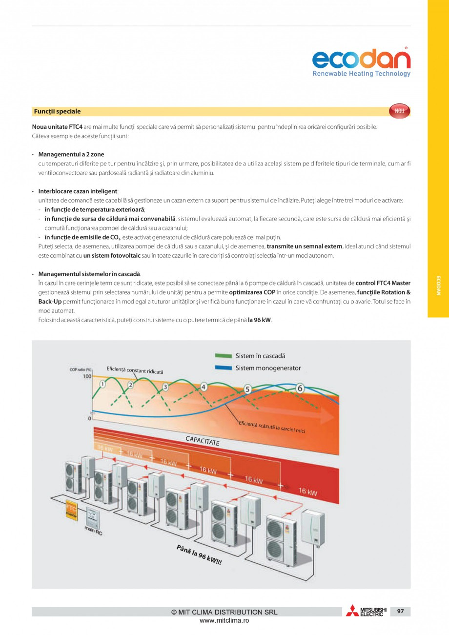 Pagina 6 - Pompe de caldura MITSUBISHI ELECTRIC ZUBADAN PUHZ-SHW80VHA, ZUBADAN PUHZ-SHW112YHA,...