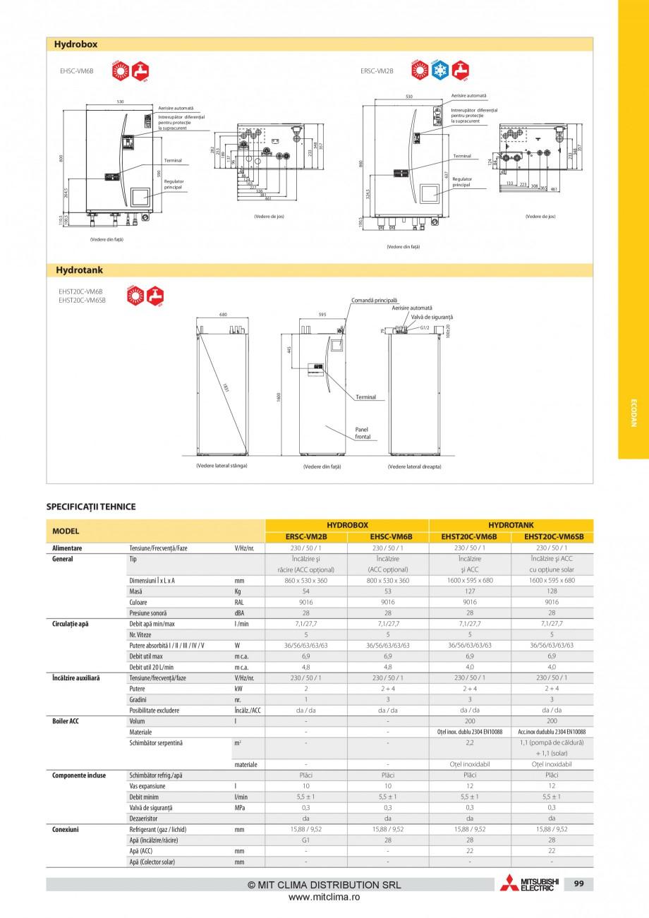 Pagina 8 - Pompe de caldura MITSUBISHI ELECTRIC ZUBADAN PUHZ-SHW80VHA, ZUBADAN PUHZ-SHW112YHA,...