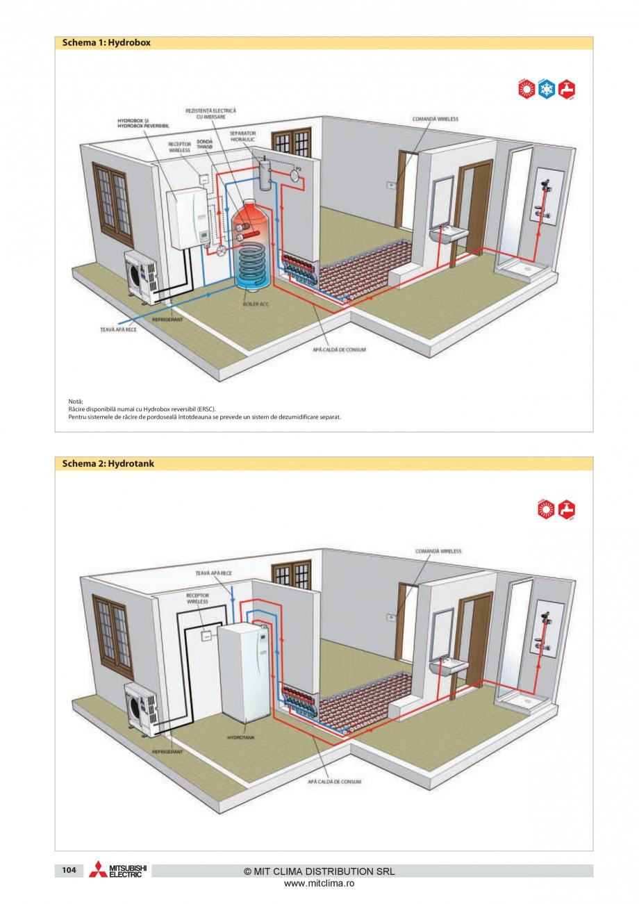 Pagina 13 - Pompe de caldura MITSUBISHI ELECTRIC ZUBADAN PUHZ-SHW80VHA, ZUBADAN PUHZ-SHW112YHA,...