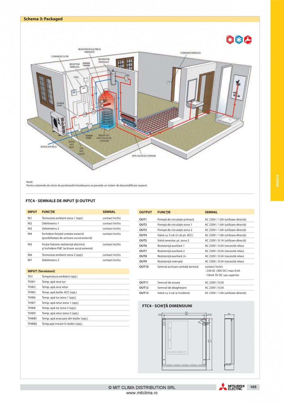 Pagina 14 - Pompe de caldura MITSUBISHI ELECTRIC ZUBADAN PUHZ-SHW80VHA, ZUBADAN PUHZ-SHW112YHA,...