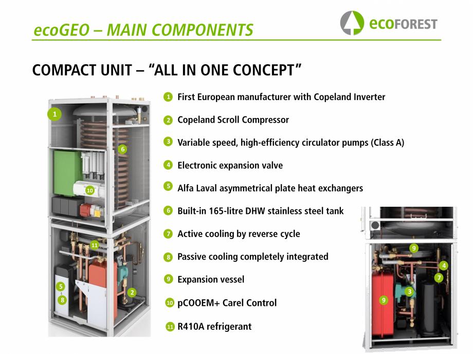 Pagina 11 - Prezentare pompe de caldura ecoFOREST ecoGEO HP, ecoGEO Compact, ecoGEO Basic Catalog,...