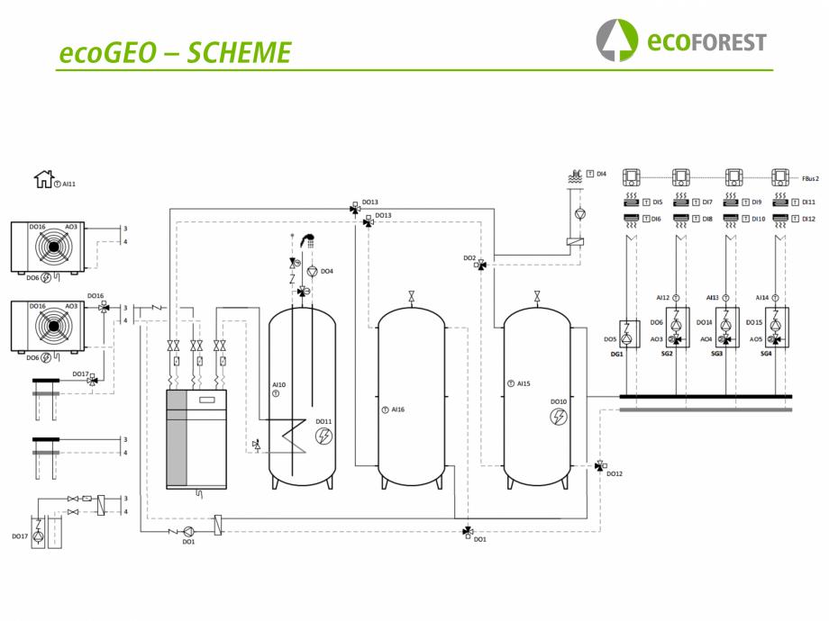 Pagina 37 - Prezentare pompe de caldura ecoFOREST ecoGEO HP, ecoGEO Compact, ecoGEO Basic Catalog,...