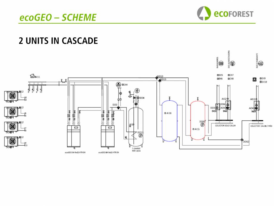 Pagina 38 - Prezentare pompe de caldura ecoFOREST ecoGEO HP, ecoGEO Compact, ecoGEO Basic Catalog,...