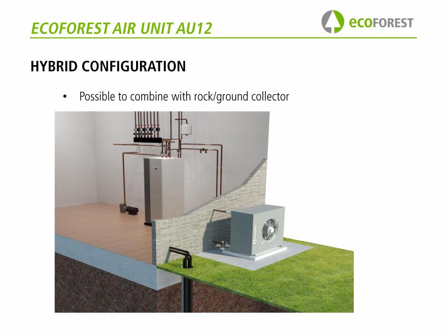 Pagina 46 - Prezentare pompe de caldura ecoFOREST ecoGEO HP, ecoGEO Compact, ecoGEO Basic Catalog,...