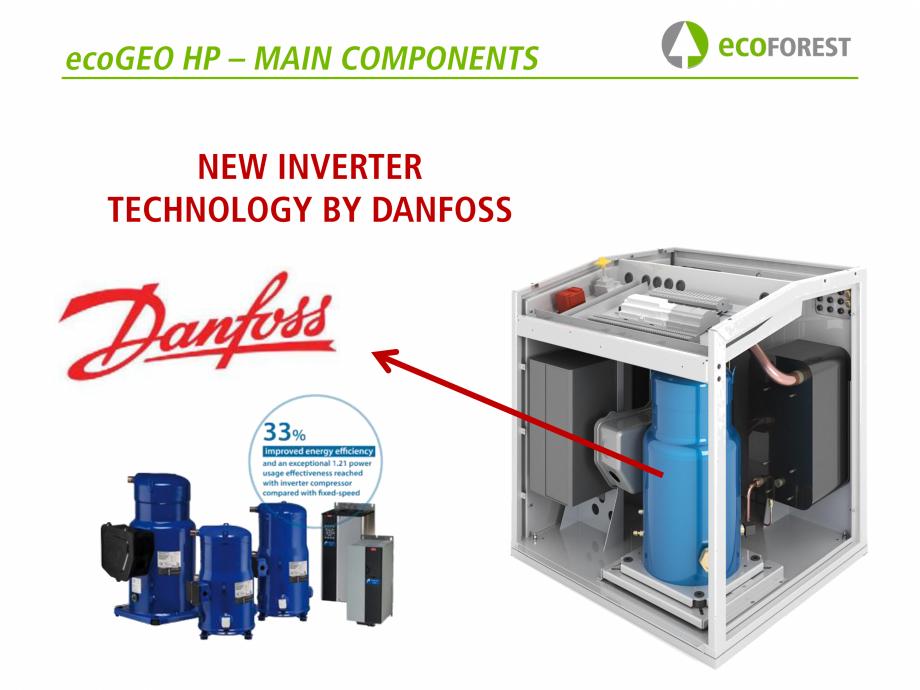Pagina 49 - Prezentare pompe de caldura ecoFOREST ecoGEO HP, ecoGEO Compact, ecoGEO Basic Catalog,...