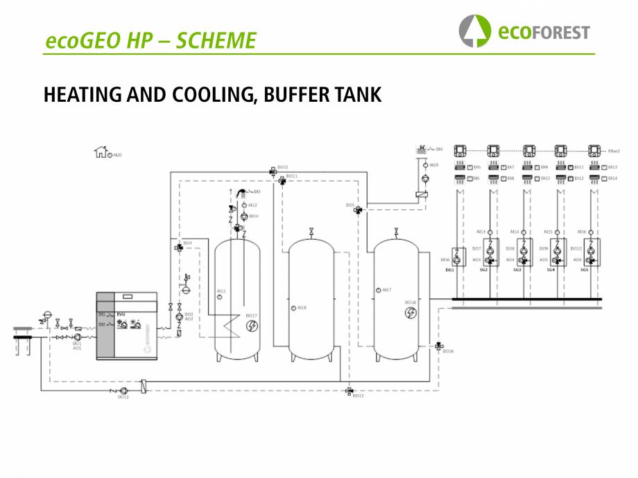 Pagina 56 - Prezentare pompe de caldura ecoFOREST ecoGEO HP, ecoGEO Compact, ecoGEO Basic Catalog,...