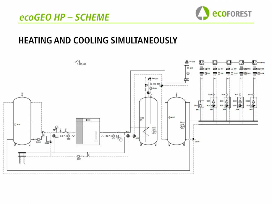 Pagina 58 - Prezentare pompe de caldura ecoFOREST ecoGEO HP, ecoGEO Compact, ecoGEO Basic Catalog,...