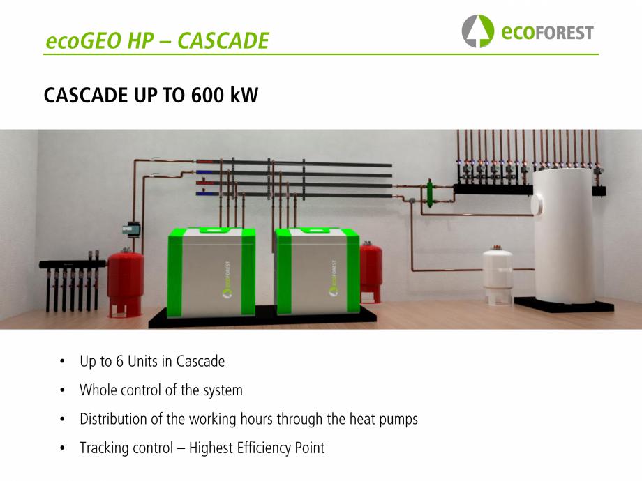 Pagina 59 - Prezentare pompe de caldura ecoFOREST ecoGEO HP, ecoGEO Compact, ecoGEO Basic Catalog,...
