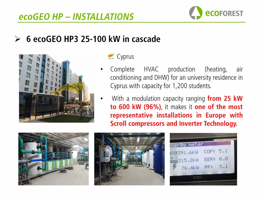 Pagina 66 - Prezentare pompe de caldura ecoFOREST ecoGEO HP, ecoGEO Compact, ecoGEO Basic Catalog,...
