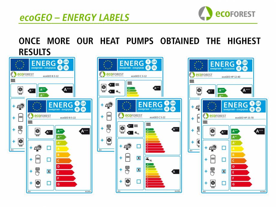 Pagina 73 - Prezentare pompe de caldura ecoFOREST ecoGEO HP, ecoGEO Compact, ecoGEO Basic Catalog,...