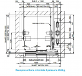 Sectiune orizontala ascensor 6 persoane (450 kg) MP Lifts