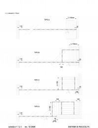 1.1.1 Sistem de parcare partitii amovibile TIP A-B-C-D