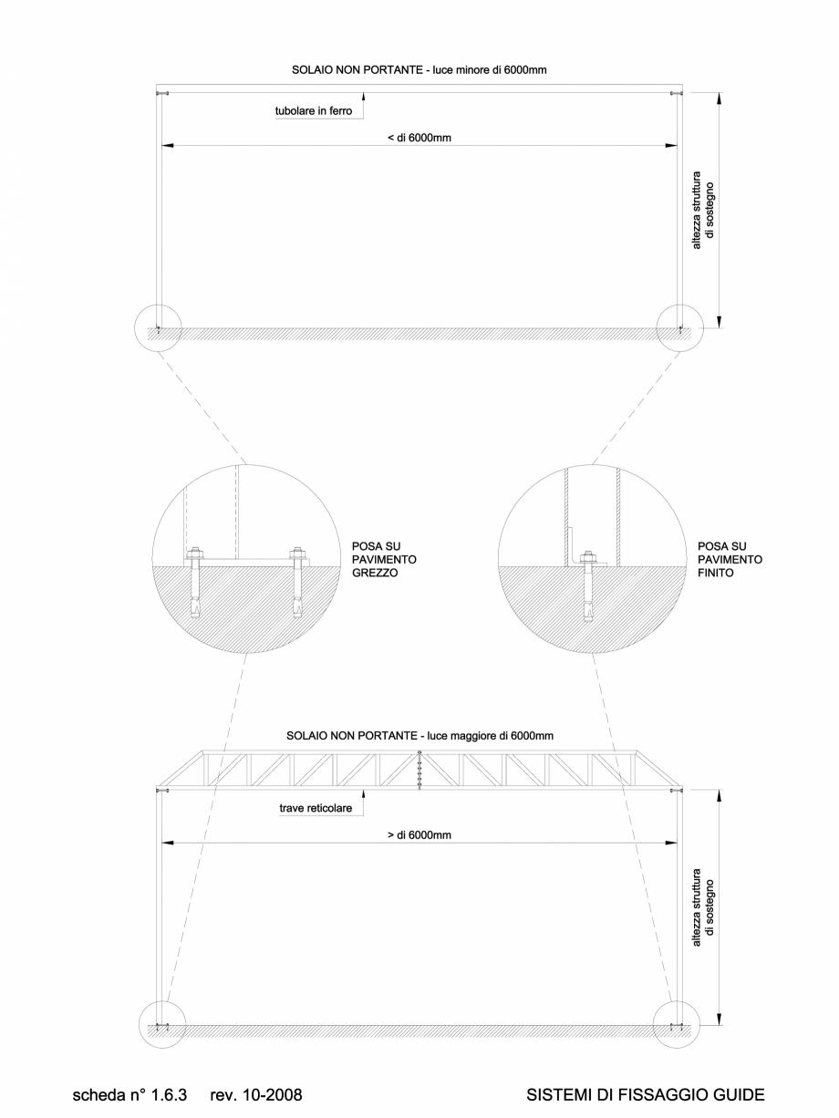 Pagina 1 - CAD-DWG 1.3.1 Sistem de fixare sina de ghidare pentru partitii amovibile ANAUNIA Detaliu ...