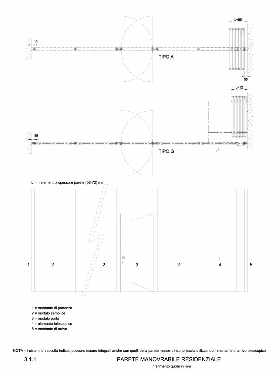 Pagina 1 - CAD-DWG 3.2.1 Prezentare sistem pereti amovibili ANAUNIA Detaliu de produs PMR-LIGHT