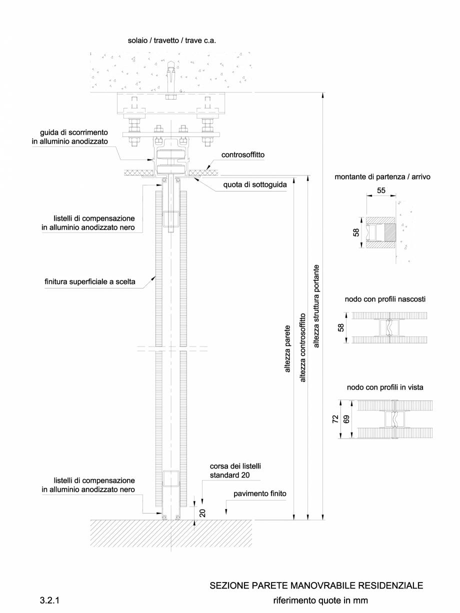 Pagina 1 - CAD-DWG 3.3.1 Sectiuni si detalii tehnice pereti amovibili ANAUNIA Detaliu de produs...