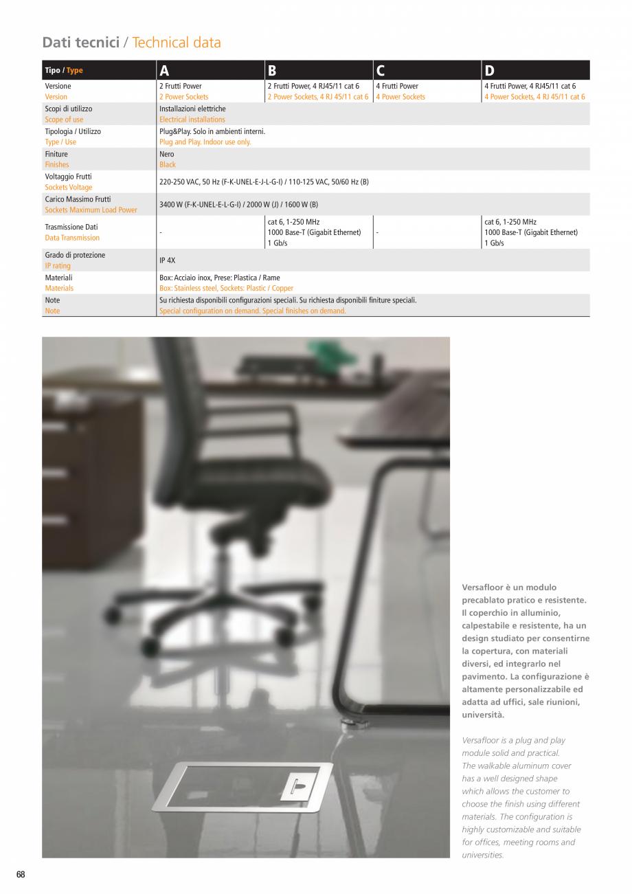 Pagina 3 - Caseta pentru pardoseala tehnica ASA VersaFloor Fisa tehnica Engleza ra, con materiali...