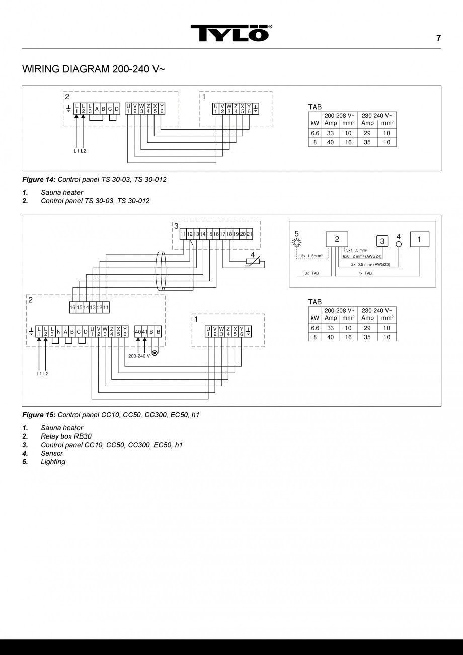 Helo Sauna Wiring Diagram Best Secret Heater Hot Tub Diy
