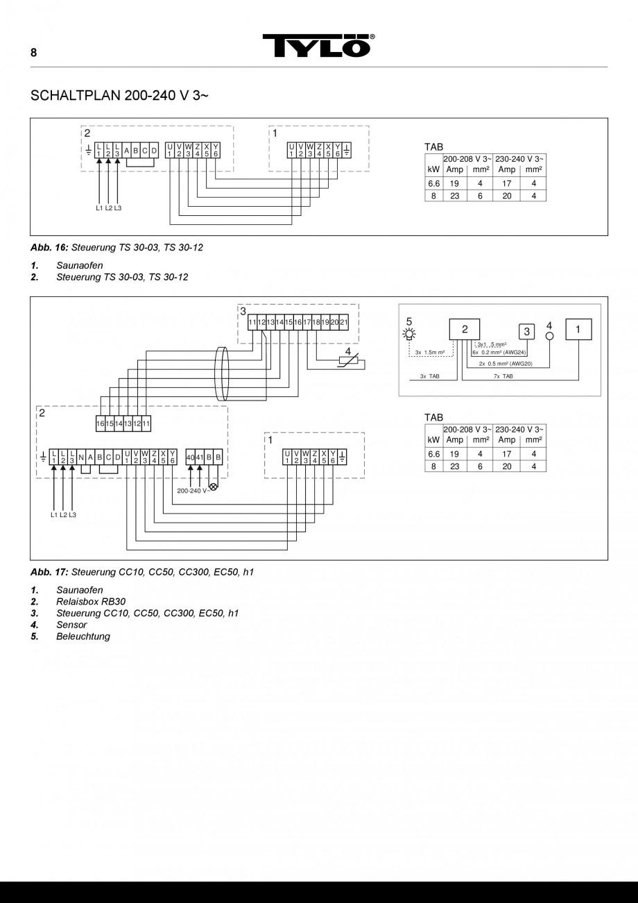 Tylo Cc50 Wiring Diagram 24 Images Clarion Cmd6 920 Instructiuni Montaj Utilizare Cuptor Electric Pentru Saune Sense At Cita