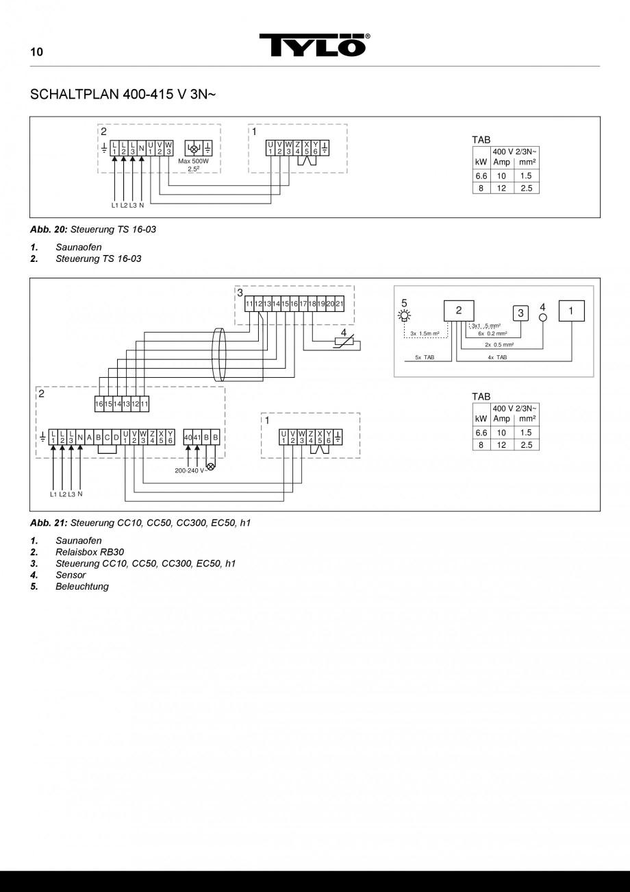 920 instructiuni montaj, utilizare cuptor electric pentru saune sense tylo cc50 wiring diagram at readyjetset.co