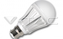 Becuri, lampi, benzi cu led Becurile, lampile si benzile cu LED se folosesc pentru iluminarea stradala, asemnelor de circulatie sau pentru semafoare. Durata de viata de minim 50.000 h