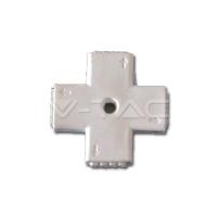 Conectori Banda LED V-TAC - Poza 4