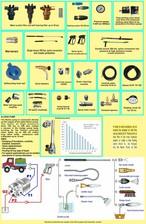 Pompe hidraulice de spalat NERON