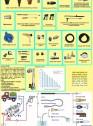 Pompe hidraulice de spalat