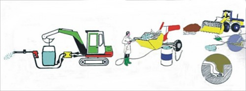 Exemple de utilizare Pompe de spalat NERON - Poza 3