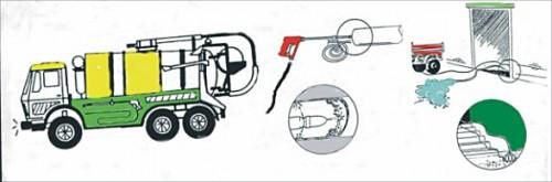 Prezentare produs Exemple de utilizare pompe de spalat NERON - Poza 2