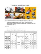 Generator hidraulic magnet DYNASET