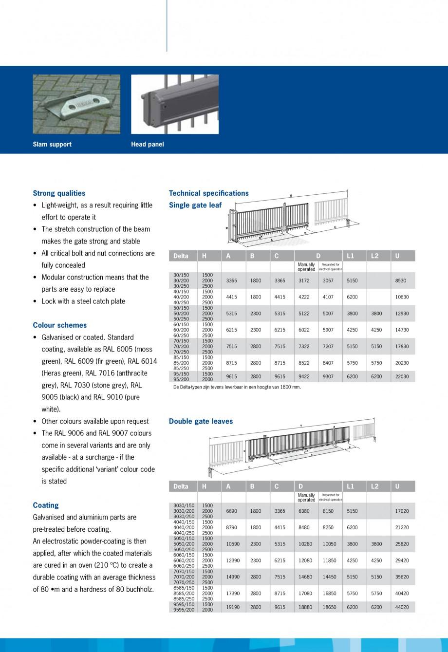 Pagina 3 - Porti de acces autoportante/glisante HERAS DELTA Fisa tehnica Engleza ht-weight, as a...