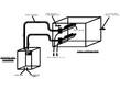 Principiu de functionare sistem de umidificare cu abur / Umidificatoare pentru aer cu abur, rezistenta sau atomizare / Jetrun