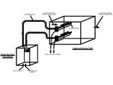 Principiu de functionare sistem de umidificare cu abur HYGROMATIK
