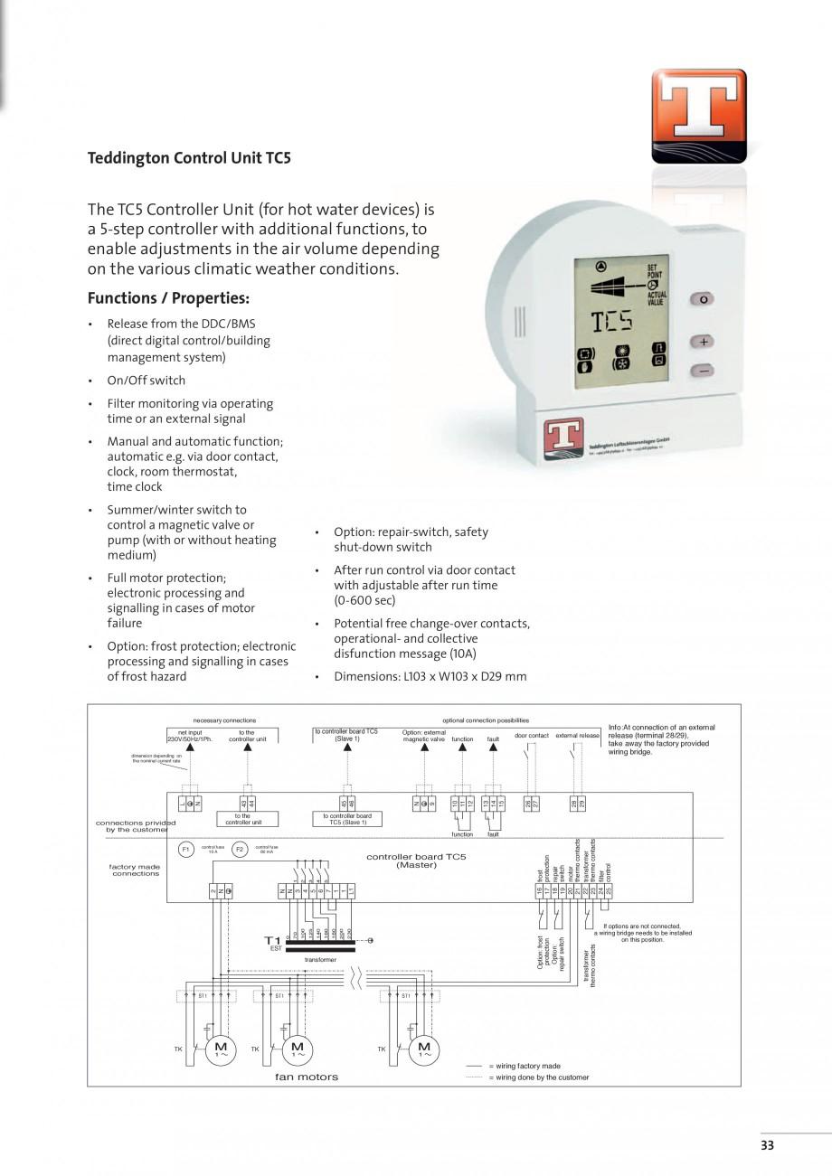 Pagina 9 - Perdea de aer arhitecturala TEDDINGTON TOPAS Fisa tehnica Engleza  with controller units ...
