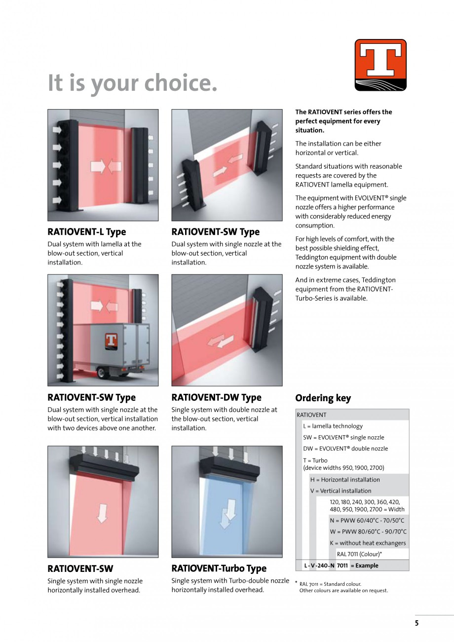 Pagina 5 - Perdea de aer industriala TEDDINGTON RATIOVENT Fisa tehnica Engleza  of the nozzle system...