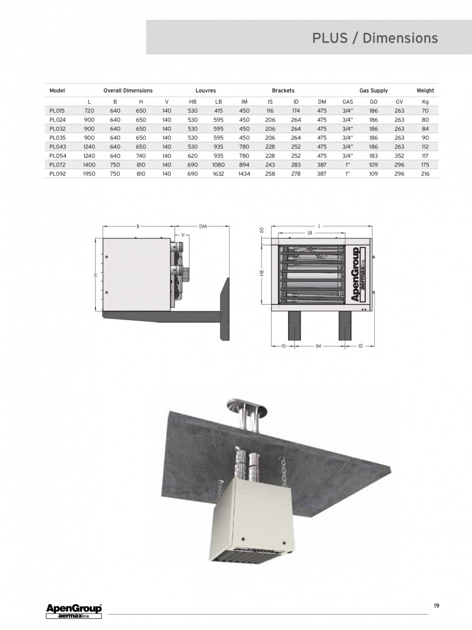 Pagina 2 - Aeroterma pe gaz modulanta APEN PLUS Fisa tehnica Engleza t Pa Air Flow (T 15°C) m3/h...