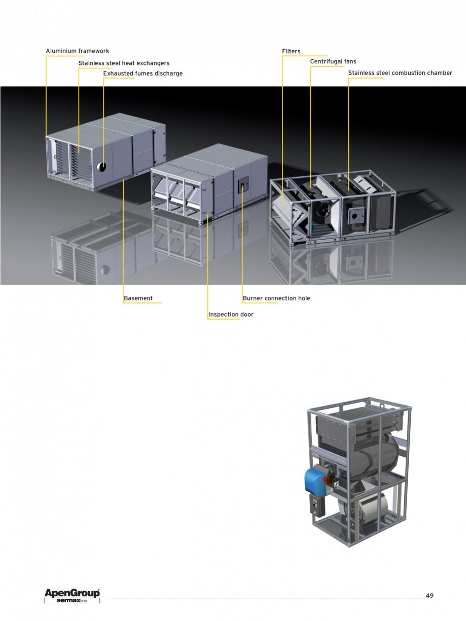 Pagina 4 - Generator de aer cald cabinet APEN PK Fisa tehnica Engleza rs.20A  280  350  400  V/F/Hz ...
