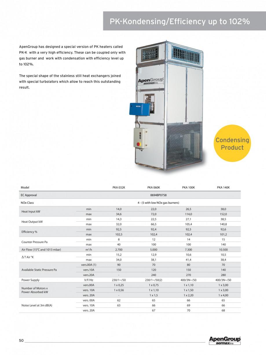Pagina 5 - Generator de aer cald cabinet APEN PK Fisa tehnica Engleza al turbolators which allow to ...