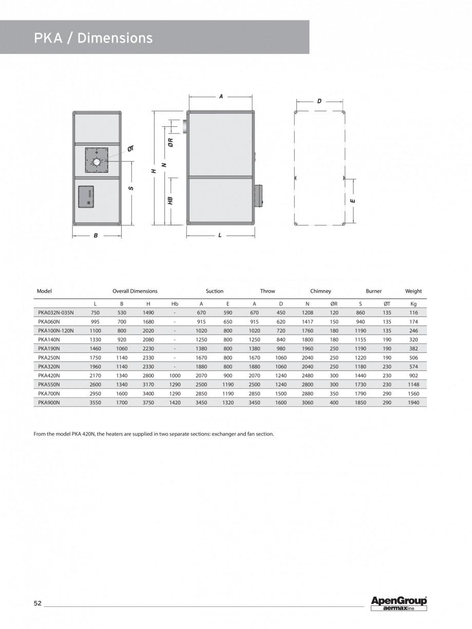 Pagina 7 - Generator de aer cald cabinet APEN PK Fisa tehnica Engleza  00A  68  68  68  72  vers....